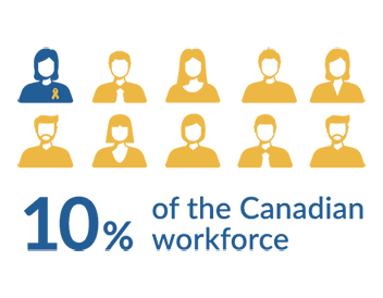10% of the Canadian workforce