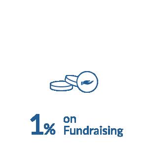 1% on fundraising