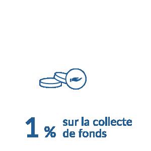 1% sur la collecte de fonds