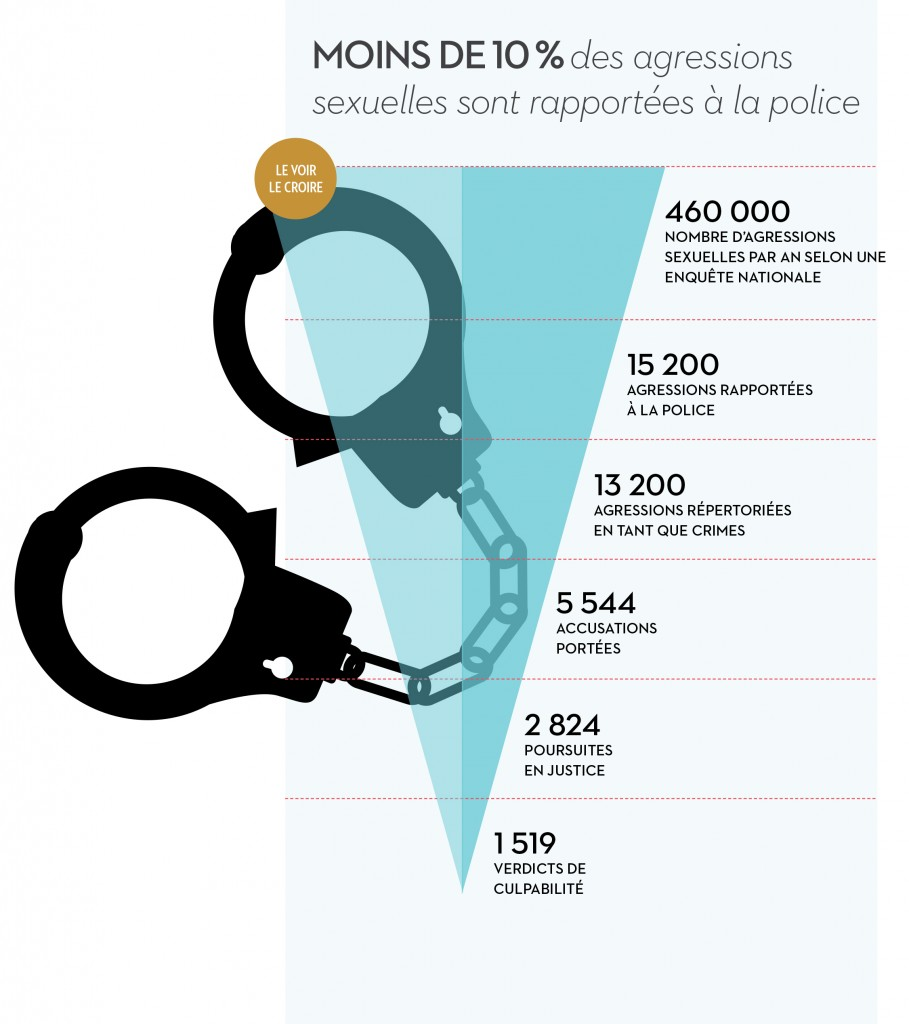 SHE1_Fr infographic