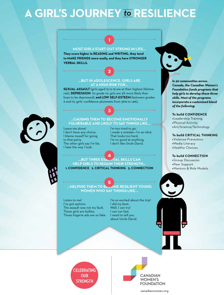 SHE_2_infographic and tips printout_V1-1