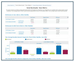 sector benchmark